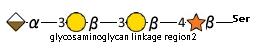 JCGG-MOTIF2010
