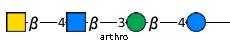 JCGG-MOTIF3001